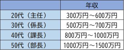 f:id:Nami88:20200706224534p:plain