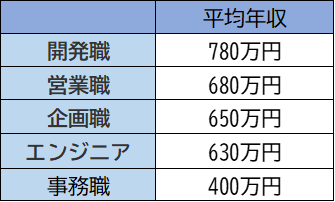 f:id:Nami88:20200708210818p:plain