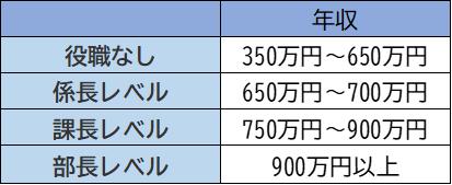 f:id:Nami88:20200710173253p:plain