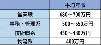 f:id:Nami88:20200904145601p:plain