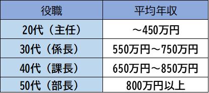 f:id:Nami88:20200904185218p:plain