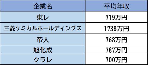 f:id:Nami88:20200904190329p:plain