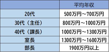 f:id:Nami88:20200905191545p:plain