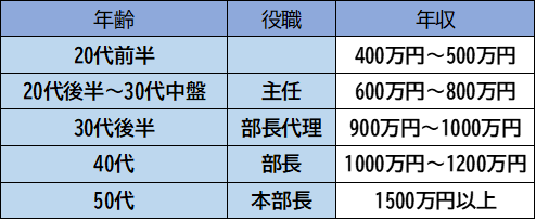 f:id:Nami88:20200906212904p:plain