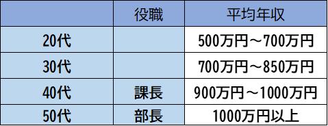 f:id:Nami88:20200910203228p:plain