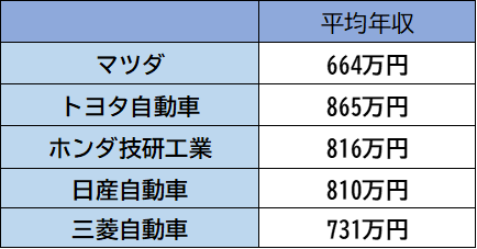 f:id:Nami88:20200911222041p:plain