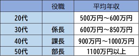 f:id:Nami88:20200912175640p:plain