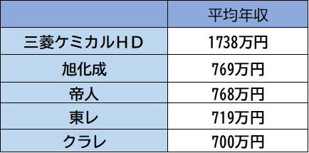 f:id:Nami88:20200912180225p:plain