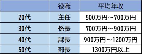 f:id:Nami88:20200917154115p:plain