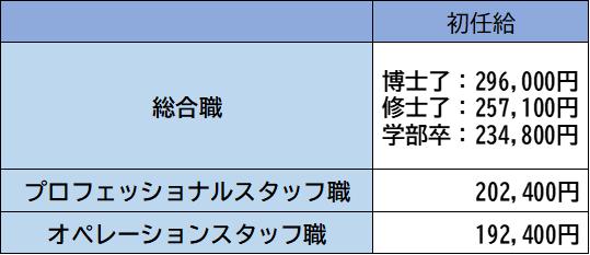 f:id:Nami88:20200918203908p:plain