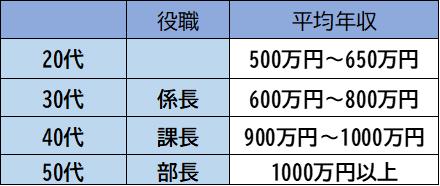 f:id:Nami88:20200918204734p:plain