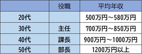 f:id:Nami88:20200921002335p:plain