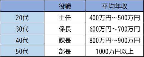 f:id:Nami88:20210629162108p:plain