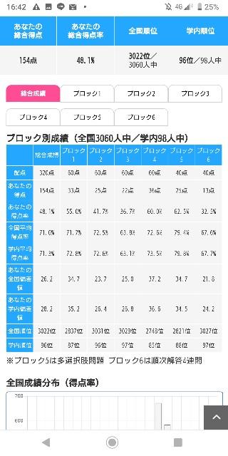 f:id:NantokaMochi:20191107202825j:plain