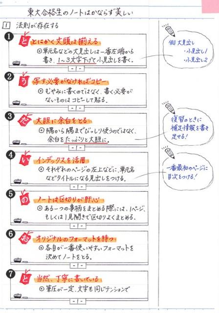 f:id:NantokaMochi:20191124193830j:plain