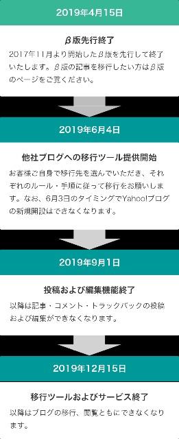 f:id:NantokaMochi:20191216143442j:plain