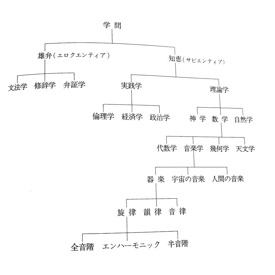 f:id:Nanzan-Bunko:20191119173140j:plain