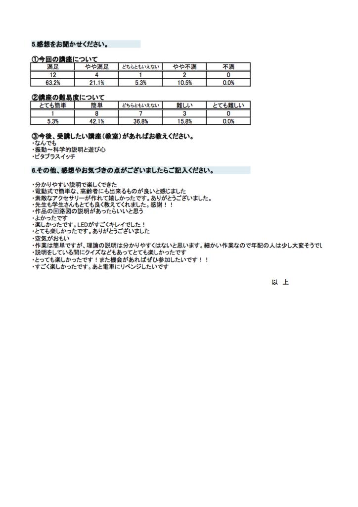 f:id:NaoK:20170523165118p:plain