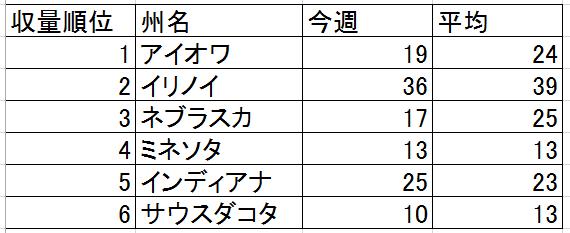 f:id:NaohiroKatoh:20170801205118p:plain