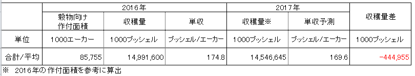 f:id:NaohiroKatoh:20170813132218p:plain