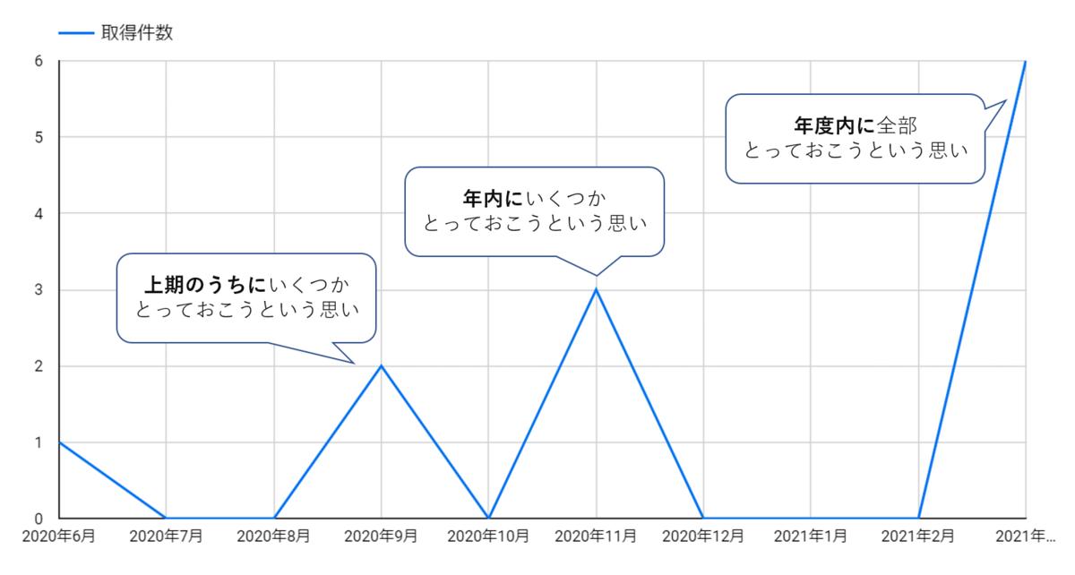 f:id:NaohiroOtake:20210707105128p:plain