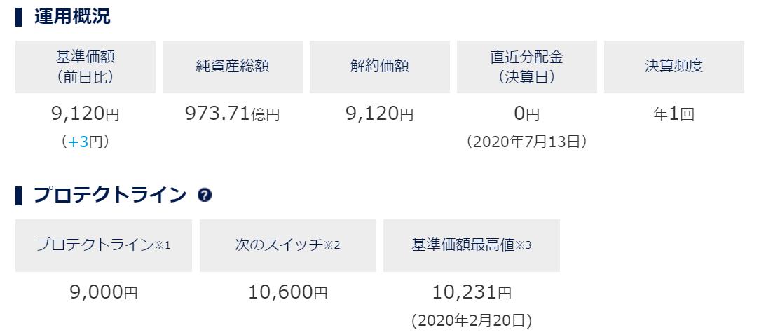 f:id:Naoking0321:20200921063733p:plain