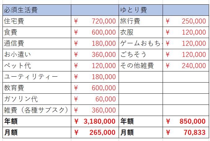 f:id:Naoking0321:20210313114605p:plain