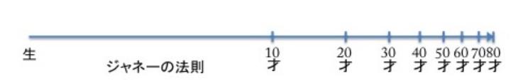 f:id:Naoking0321:20210702101459p:plain