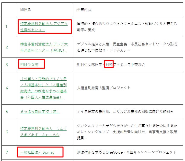 f:id:Naomi-sayonara:20200927085501p:plain