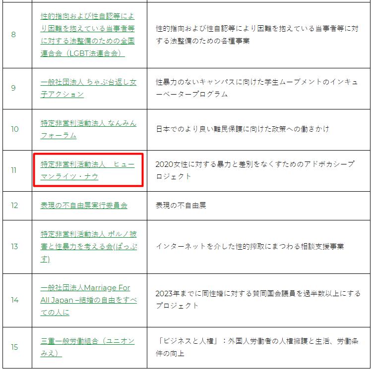 f:id:Naomi-sayonara:20200927085615p:plain
