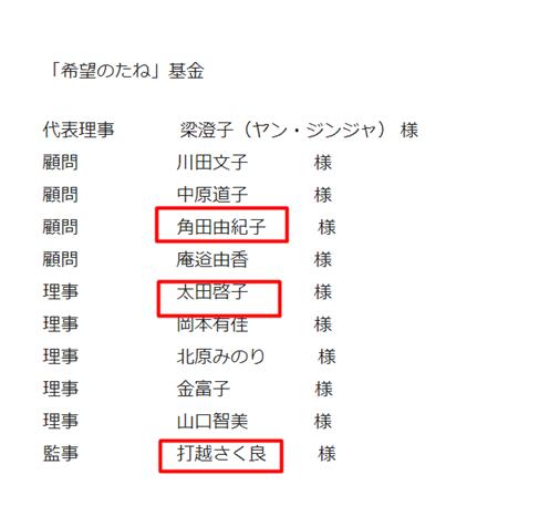 f:id:Naomi-sayonara:20201011140023p:plain