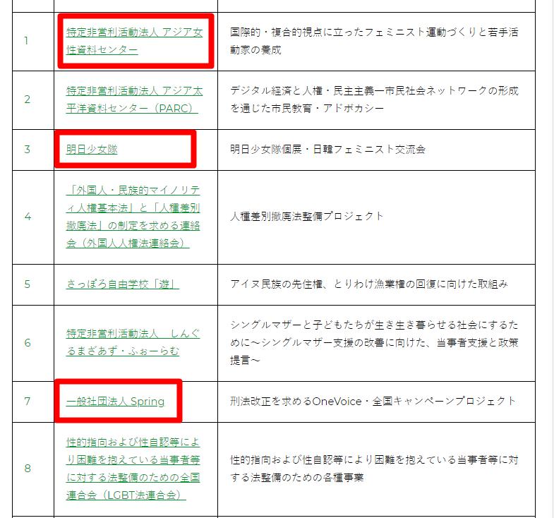 f:id:Naomi-sayonara:20201011143003p:plain