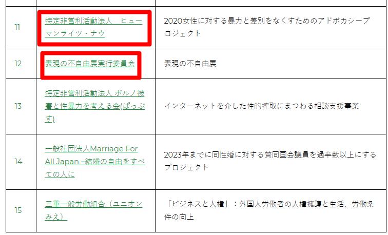 f:id:Naomi-sayonara:20201011143103p:plain