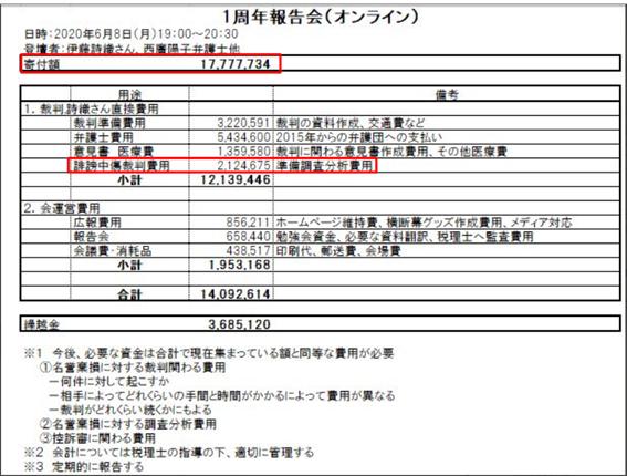 f:id:Naomi-sayonara:20201212155855p:plain