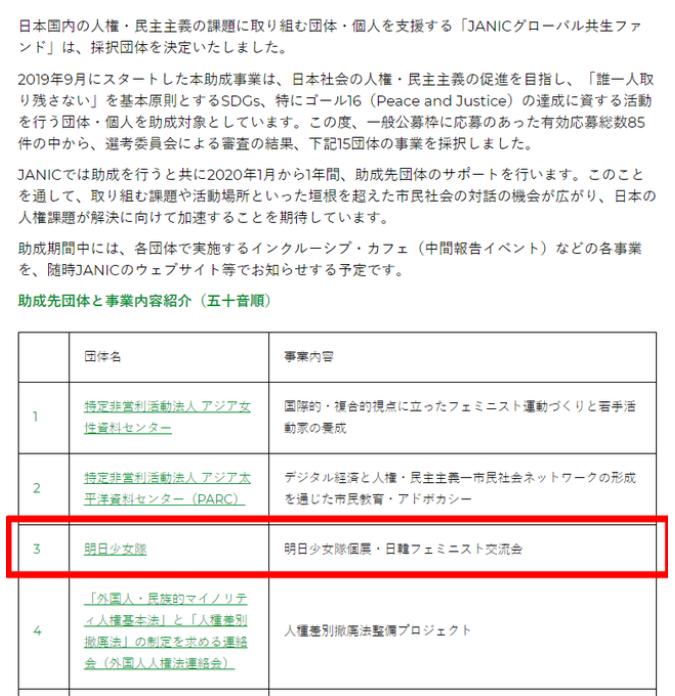 f:id:Naomi-sayonara:20210313164329p:plain