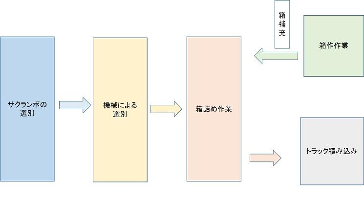 f:id:Naonari:20170910131908j:plain