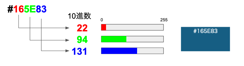 f:id:Naotsugu:20200112203342p:plain