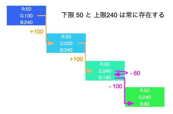 f:id:Naotsugu:20200112205705p:plain