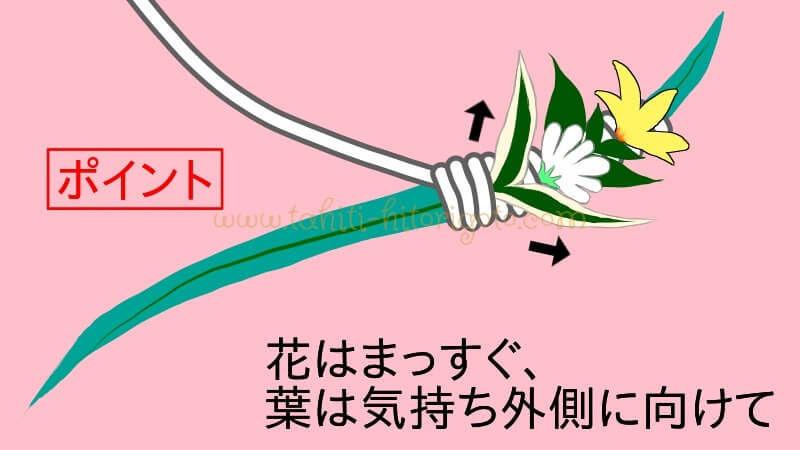 f:id:Nariyuki:20180715160647j:plain