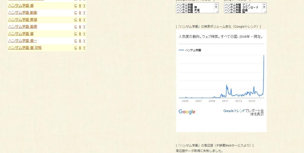 f:id:Naru1829:20161011024926j:plain