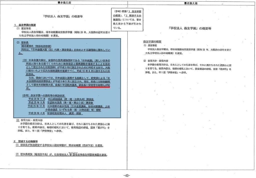 特例承認の決裁文書②安倍総理の名前削除