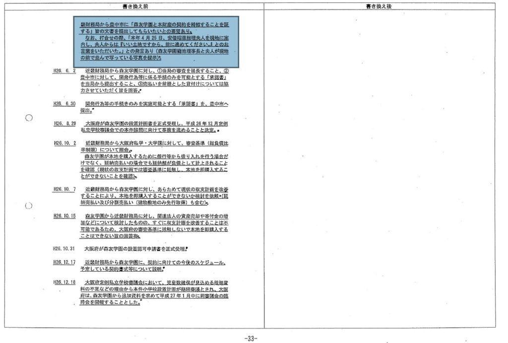 特例承認の決裁文書①昭恵夫人