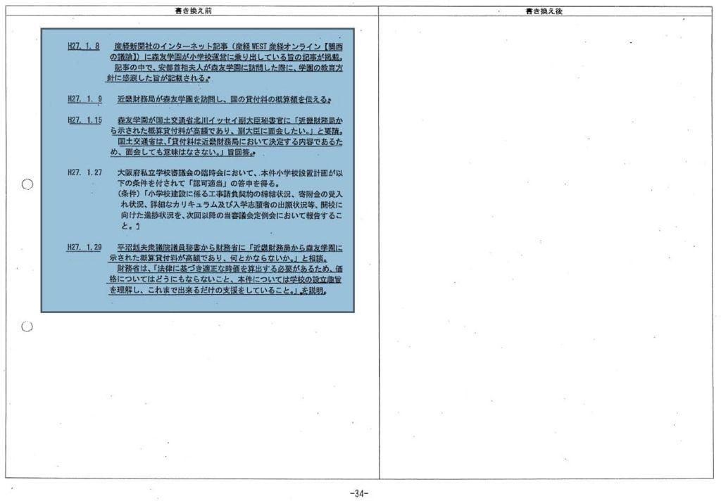 特例承認の決裁文書①昭恵夫人と平沼議員
