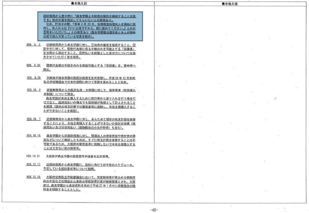 特例承認の決裁文書②昭恵夫人