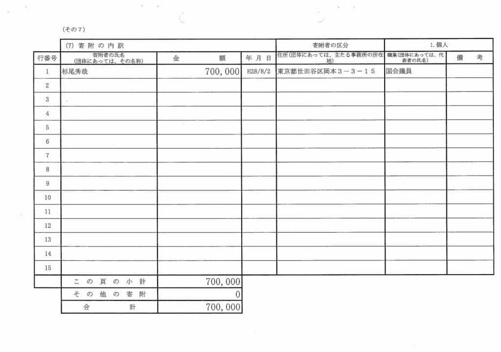 秀山会の収支報告書