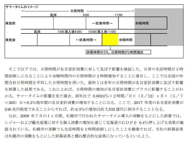 サマータイムの試算:第一生命研究所永浜利広