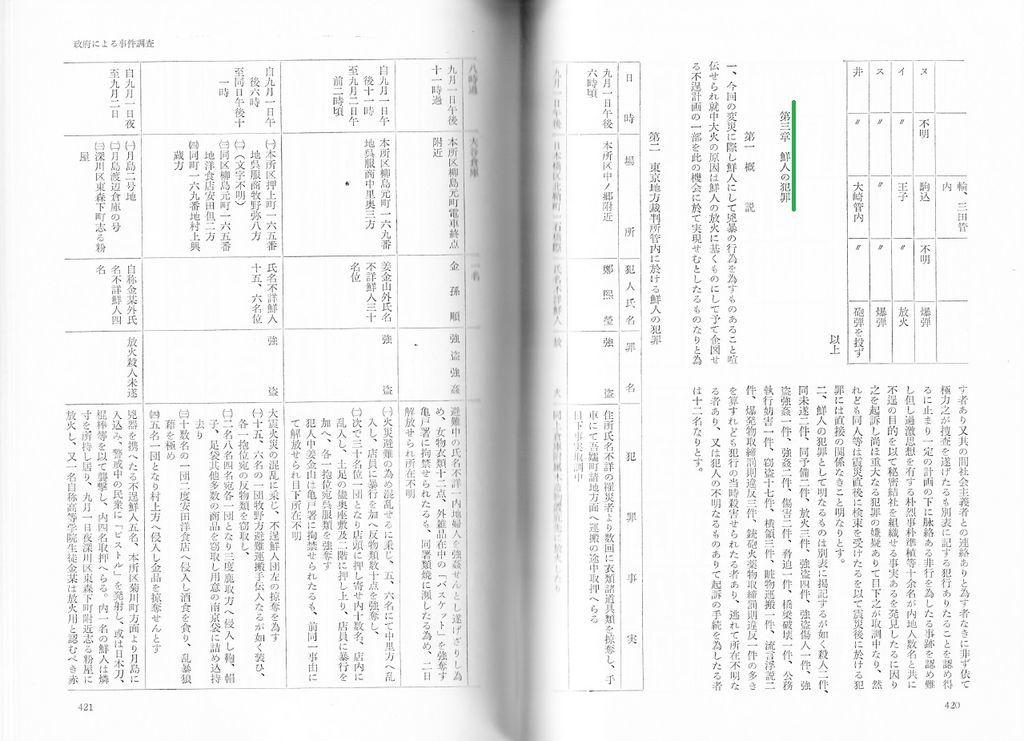 関東大震災時の朝鮮人の犯罪
