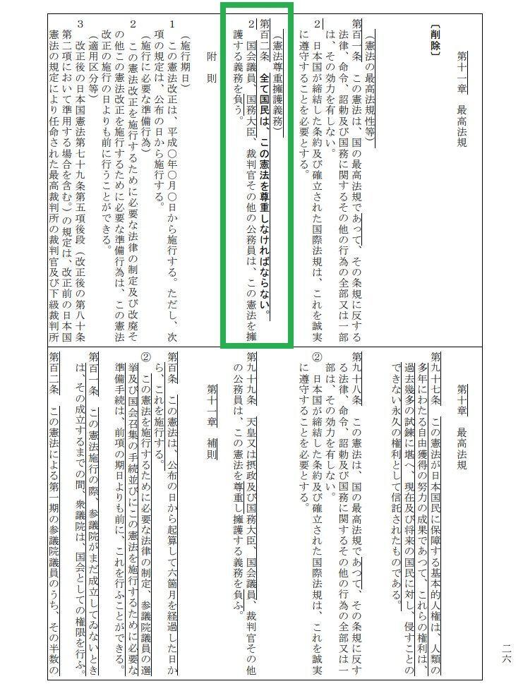 自民党の憲法改正草案