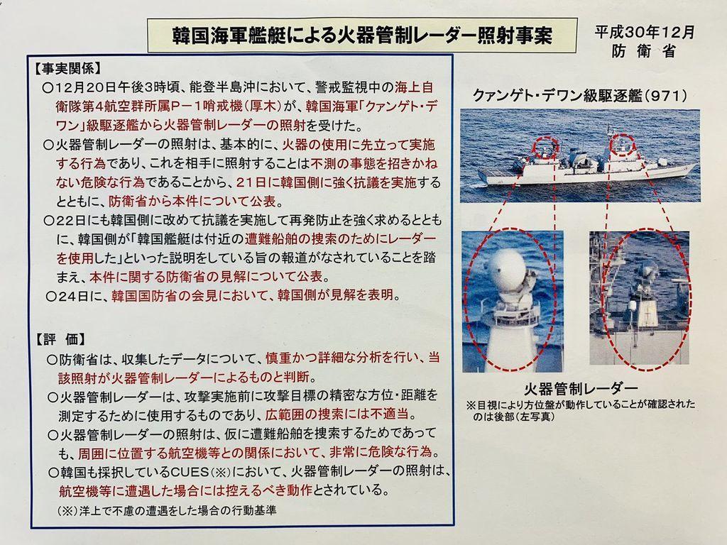 火器管制レーダー:韓国:STIR,MW08