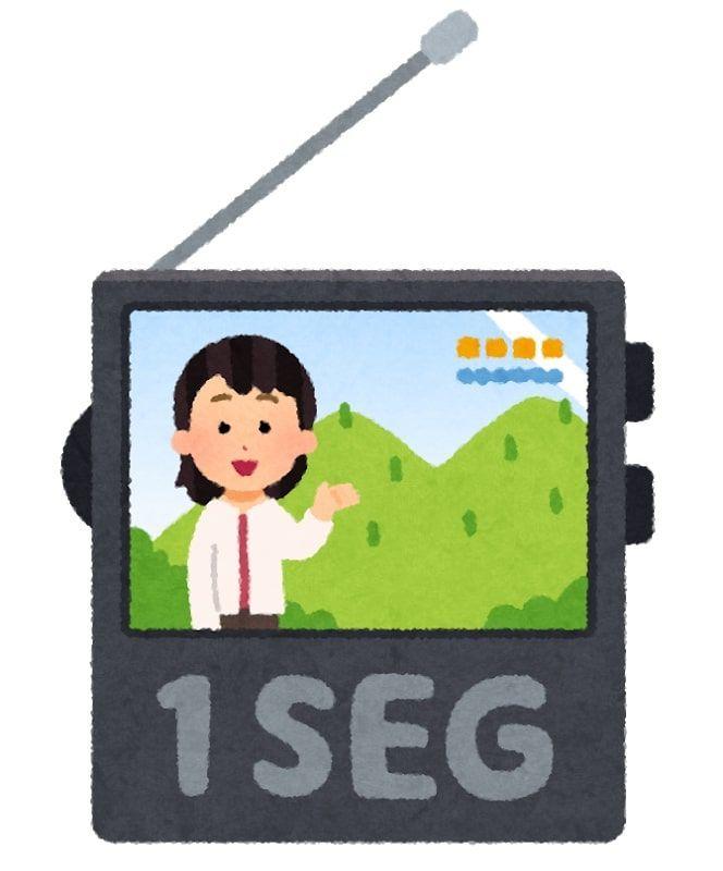 ワンセグNHK受信料裁判、最高裁決定